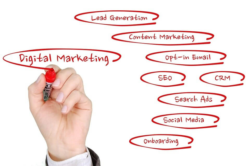 What Makes or Breaks a Marketing Campaign?