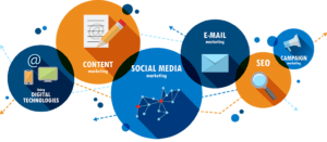 How digital marketing can be your next big thing?